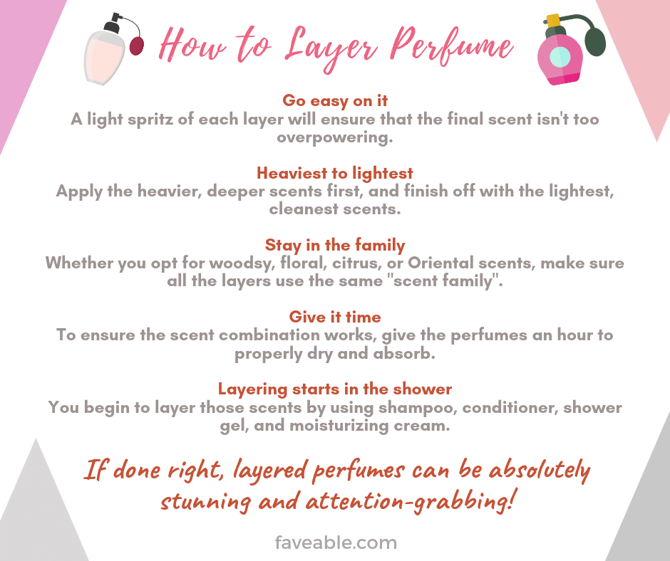 How to layer perfume