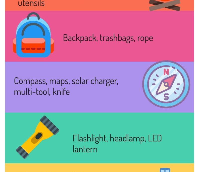 essential camping gear checklist