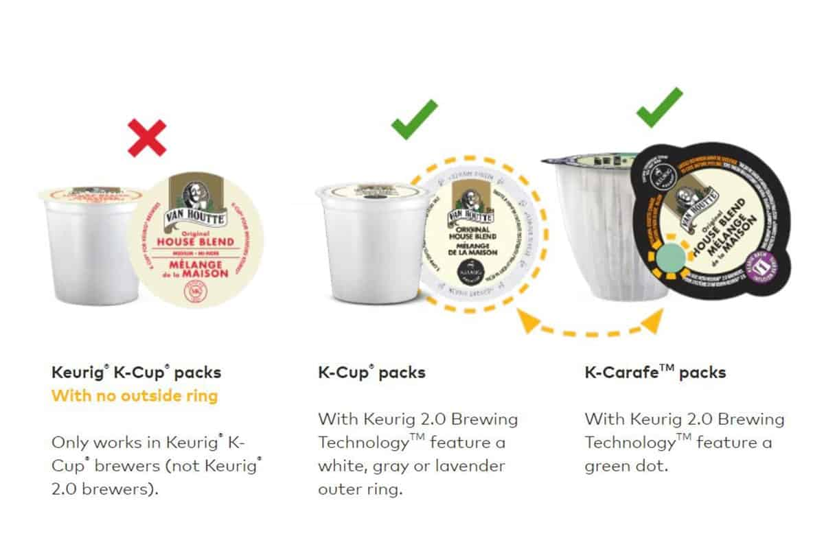 k-cup compatibility guide