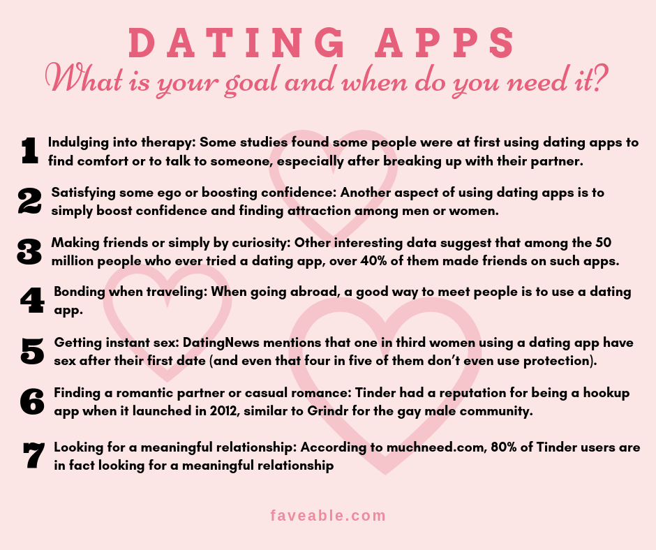 Dating apps guide